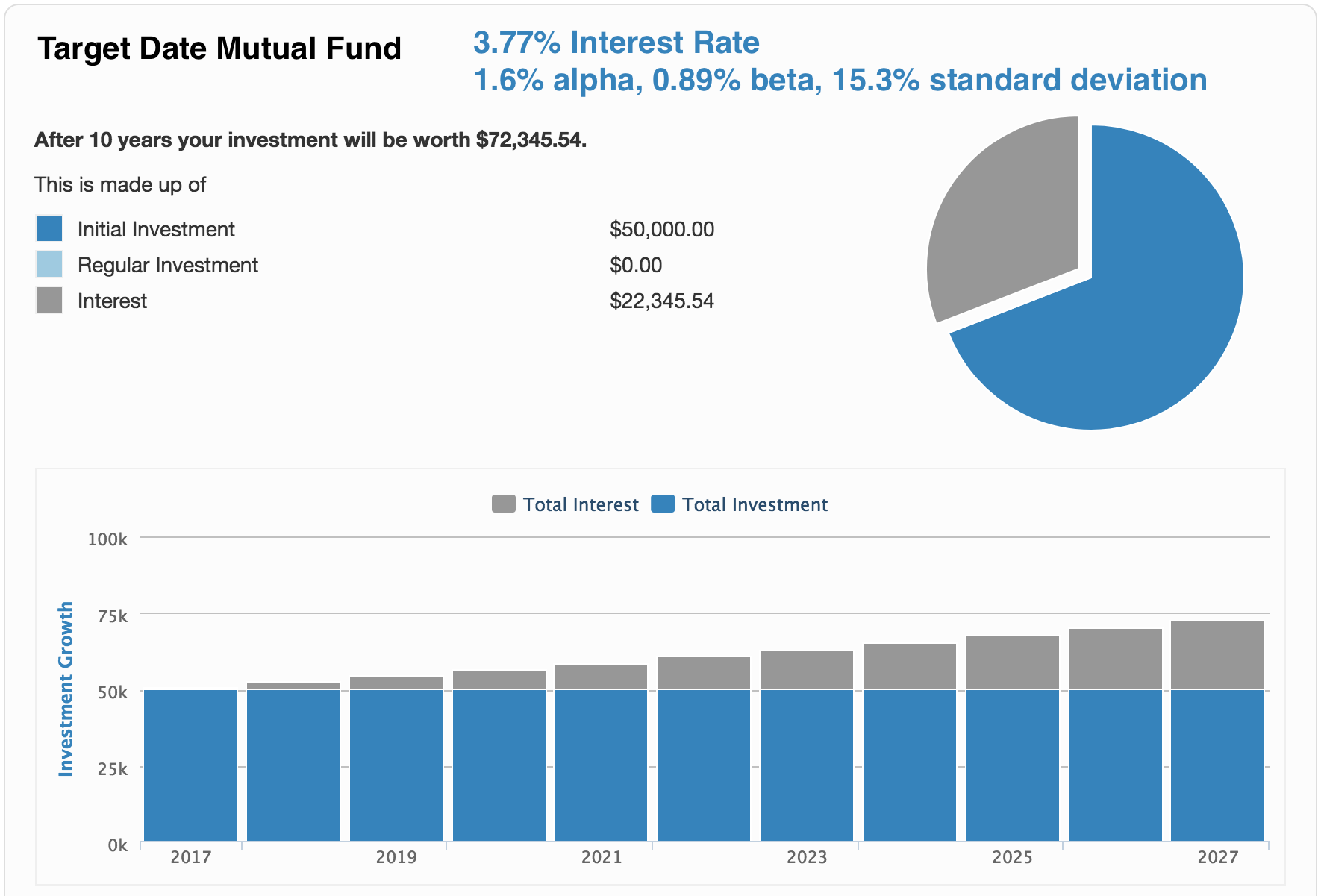 Mutual Fund Minimum Investment