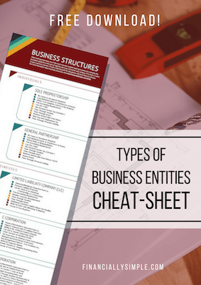 Pros and Cons of the Types of Business Entities Downloadable