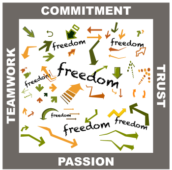 teamwork trust commitment passion graphic